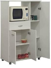 Шкафы для микроволновки